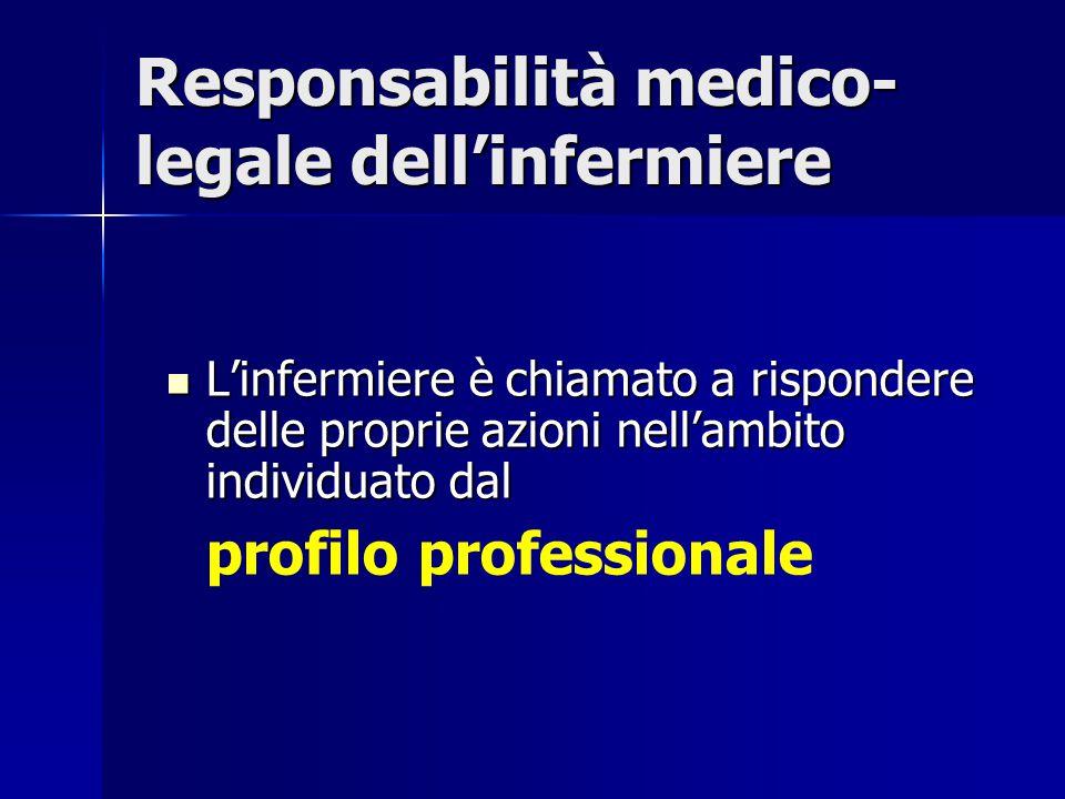 Responsabilità medico- legale dell'infermiere L'infermiere è chiamato a rispondere delle proprie azioni nell'ambito individuato dal L'infermiere è chi