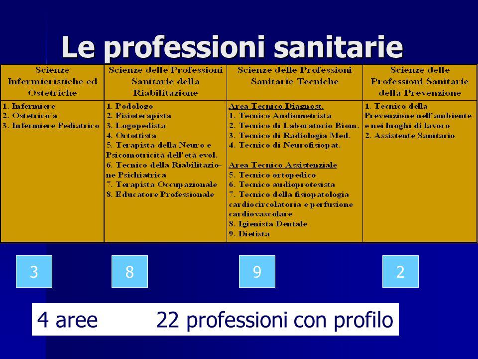 Le professioni sanitarie 3892 4 aree 22 professioni con profilo