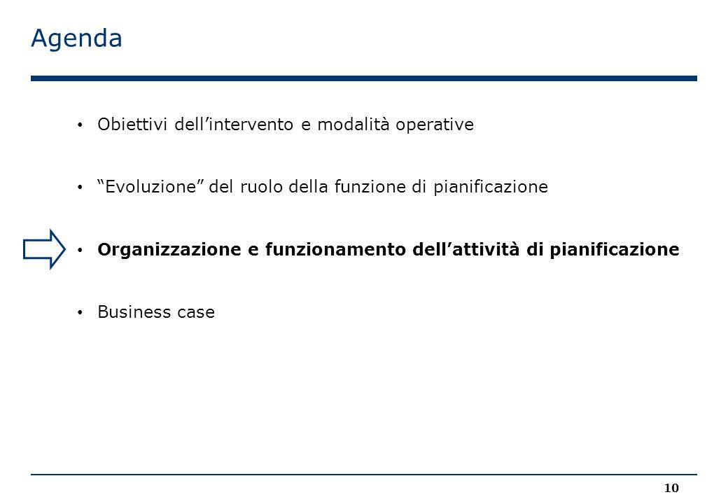 Agenda 10 Obiettivi dell'intervento e modalità operative Evoluzione del ruolo della funzione di pianificazione Organizzazione e funzionamento dell'attività di pianificazione Business case