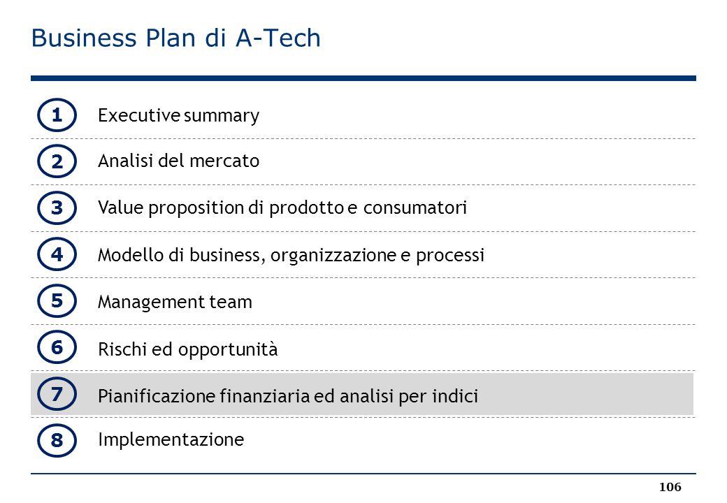 Business Plan di A-Tech Executive summary Analisi del mercato Value proposition di prodotto e consumatori Modello di business, organizzazione e processi Management team Rischi ed opportunità Pianificazione finanziaria ed analisi per indici Implementazione 106 1 2 3 4 5 8 6 7