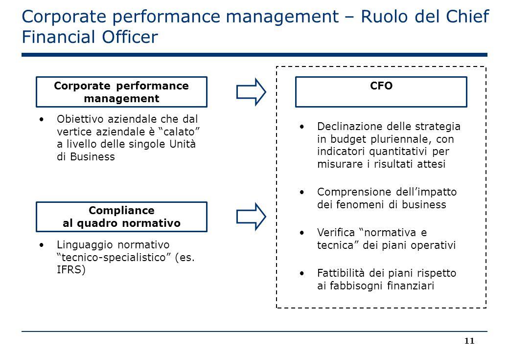 """Corporate performance management – Ruolo del Chief Financial Officer 11 Obiettivo aziendale che dal vertice aziendale è """"calato"""" a livello delle singo"""