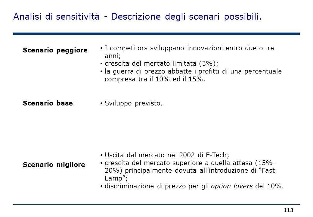 Analisi di sensitività - Descrizione degli scenari possibili. 113 Scenario peggiore Scenario migliore Scenario base I competitors sviluppano innovazio