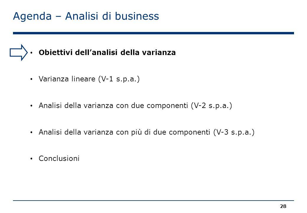 Agenda – Analisi di business 28 Obiettivi dell'analisi della varianza Varianza lineare (V-1 s.p.a.) Analisi della varianza con due componenti (V-2 s.p.a.) Analisi della varianza con più di due componenti (V-3 s.p.a.) Conclusioni