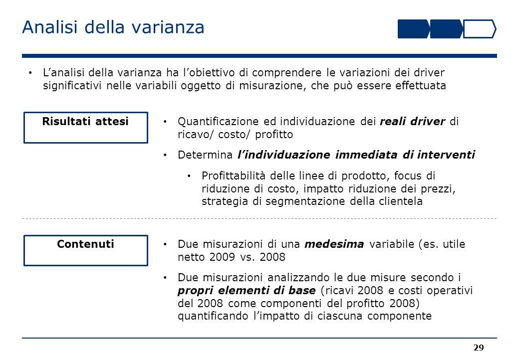 Analisi della varianza 29 L'analisi della varianza ha l'obiettivo di comprendere le variazioni dei driver significativi nelle variabili oggetto di misurazione, che può essere effettuata Due misurazioni di una medesima variabile (es.