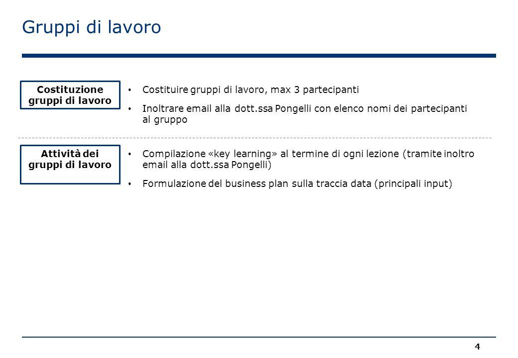 Gruppi di lavoro 4 Costituzione gruppi di lavoro Costituire gruppi di lavoro, max 3 partecipanti Inoltrare email alla dott.ssa Pongelli con elenco nom