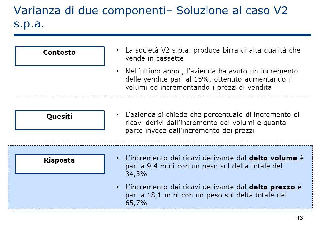 Varianza di due componenti– Soluzione al caso V2 s.p.a. Contesto La società V2 s.p.a. produce birra di alta qualità che vende in cassette Nell'ultimo