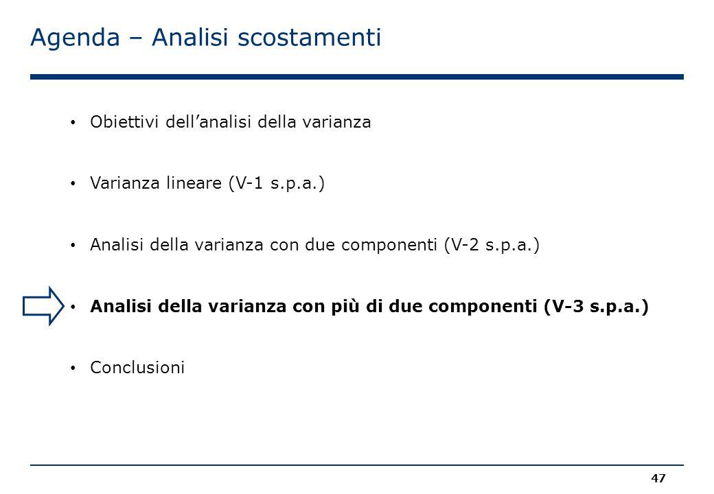 Agenda – Analisi scostamenti 47 Obiettivi dell'analisi della varianza Varianza lineare (V-1 s.p.a.) Analisi della varianza con due componenti (V-2 s.p.a.) Analisi della varianza con più di due componenti (V-3 s.p.a.) Conclusioni