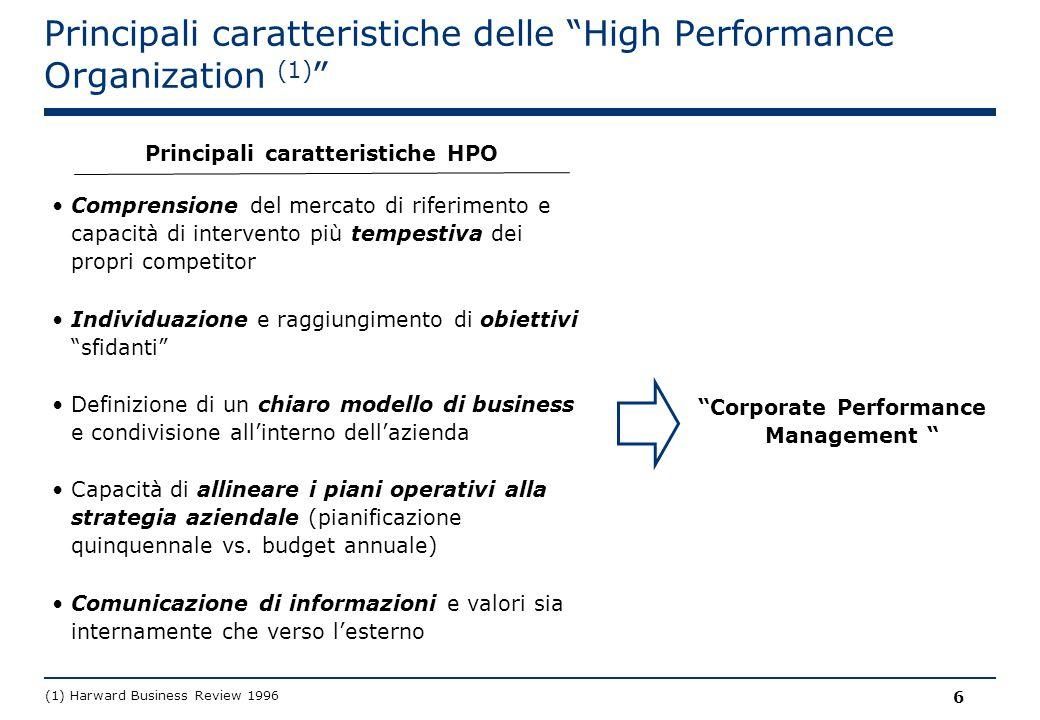 """Principali caratteristiche delle """"High Performance Organization (1) """" Principali caratteristiche HPO Comprensione del mercato di riferimento e capacit"""