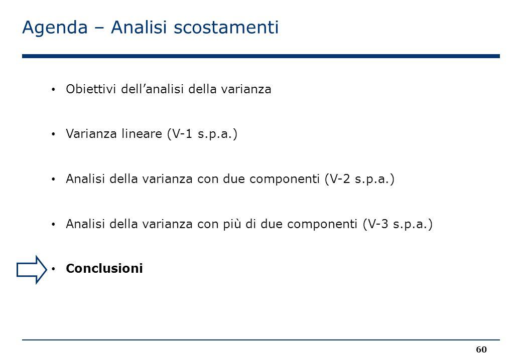 Agenda – Analisi scostamenti 60 Obiettivi dell'analisi della varianza Varianza lineare (V-1 s.p.a.) Analisi della varianza con due componenti (V-2 s.p.a.) Analisi della varianza con più di due componenti (V-3 s.p.a.) Conclusioni
