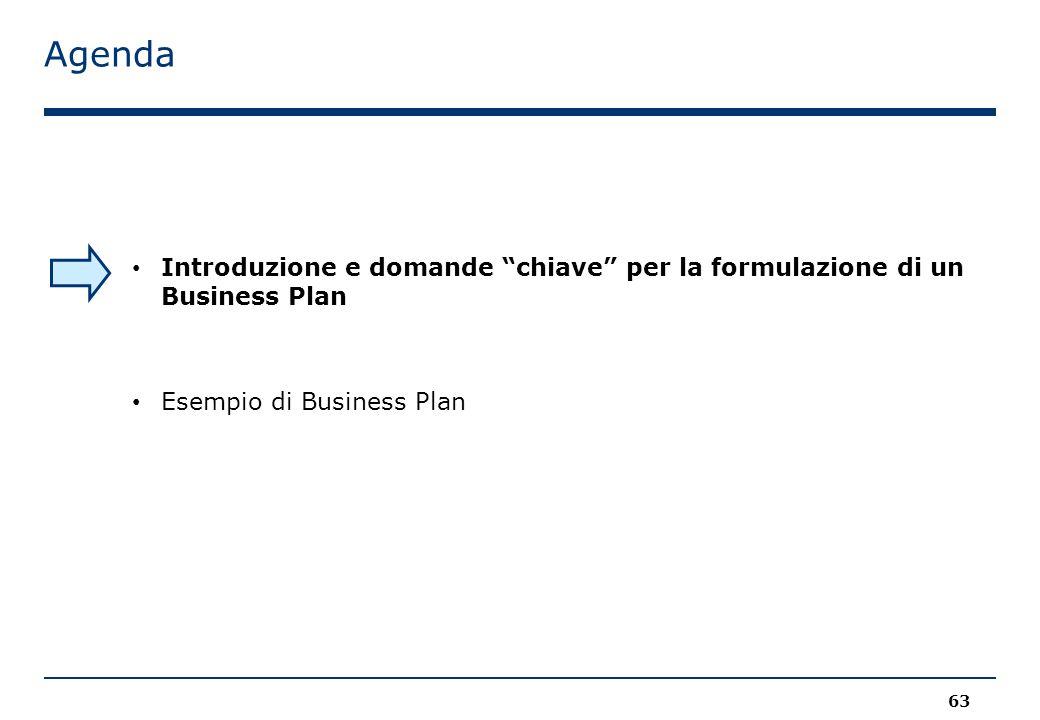 Agenda 63 Introduzione e domande chiave per la formulazione di un Business Plan Esempio di Business Plan
