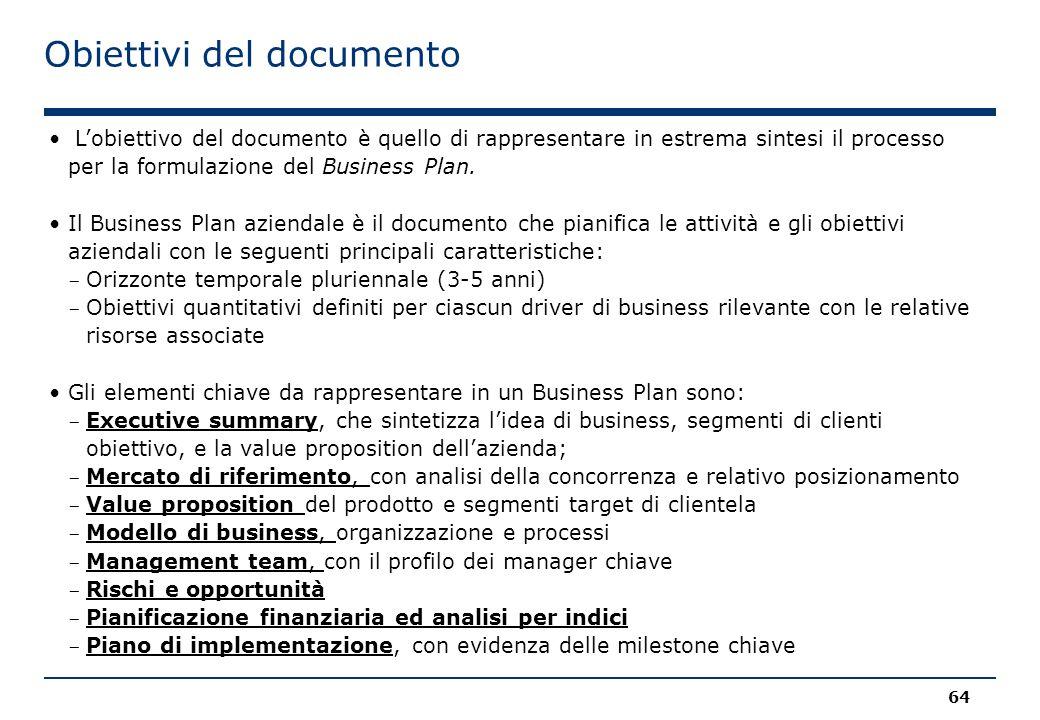 Obiettivi del documento 64 L'obiettivo del documento è quello di rappresentare in estrema sintesi il processo per la formulazione del Business Plan. I