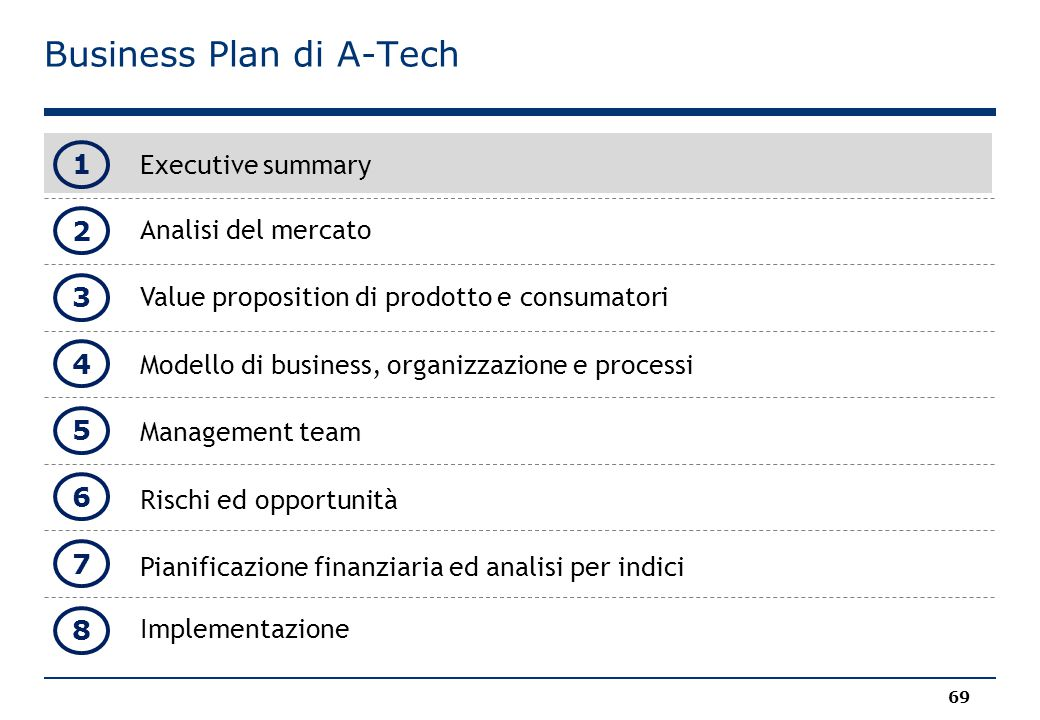 Business Plan di A-Tech Executive summary Analisi del mercato Value proposition di prodotto e consumatori Modello di business, organizzazione e processi Management team Rischi ed opportunità Pianificazione finanziaria ed analisi per indici Implementazione 69 1 2 3 4 5 8 6 7