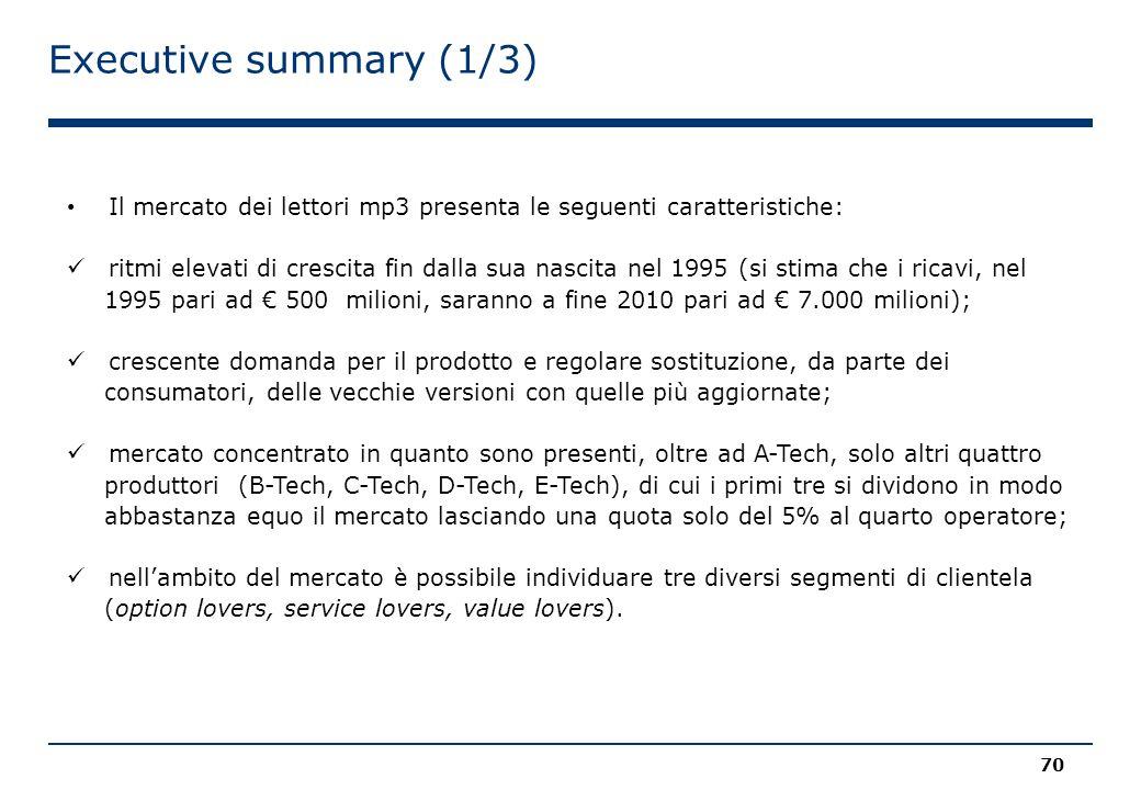 Executive summary (1/3) 70 Il mercato dei lettori mp3 presenta le seguenti caratteristiche: ritmi elevati di crescita fin dalla sua nascita nel 1995 (si stima che i ricavi, nel 1995 pari ad € 500 milioni, saranno a fine 2010 pari ad € 7.000 milioni); crescente domanda per il prodotto e regolare sostituzione, da parte dei consumatori, delle vecchie versioni con quelle più aggiornate; mercato concentrato in quanto sono presenti, oltre ad A-Tech, solo altri quattro produttori (B-Tech, C-Tech, D-Tech, E-Tech), di cui i primi tre si dividono in modo abbastanza equo il mercato lasciando una quota solo del 5% al quarto operatore; nell'ambito del mercato è possibile individuare tre diversi segmenti di clientela (option lovers, service lovers, value lovers).