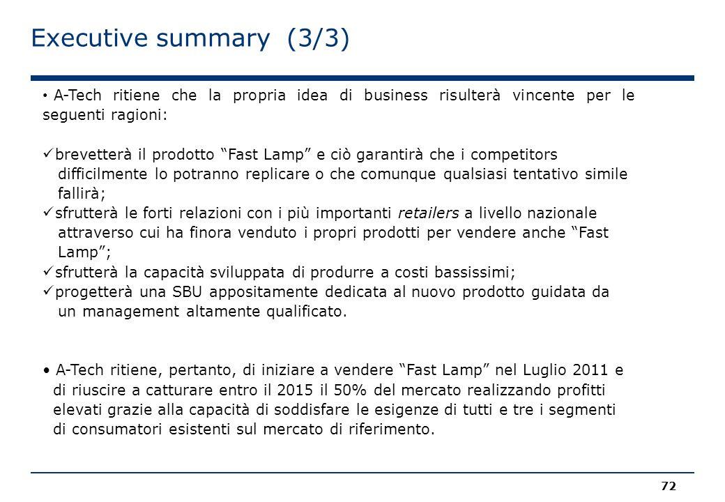 """Executive summary (3/3) 72 A-Tech ritiene che la propria idea di business risulterà vincente per le seguenti ragioni: brevetterà il prodotto """"Fast Lam"""