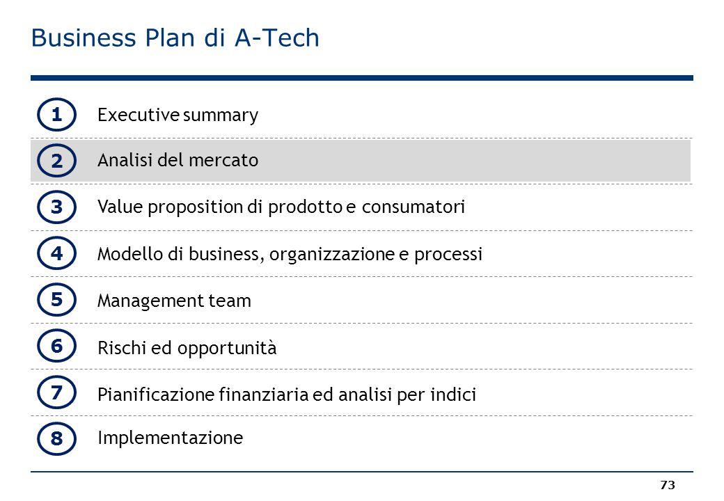 Business Plan di A-Tech Executive summary Analisi del mercato Value proposition di prodotto e consumatori Modello di business, organizzazione e processi Management team Rischi ed opportunità Pianificazione finanziaria ed analisi per indici Implementazione 73 1 2 3 4 5 8 6 7