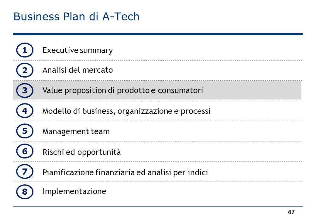 Business Plan di A-Tech Executive summary Analisi del mercato Value proposition di prodotto e consumatori Modello di business, organizzazione e processi Management team Rischi ed opportunità Pianificazione finanziaria ed analisi per indici Implementazione 87 1 2 3 4 5 8 6 7