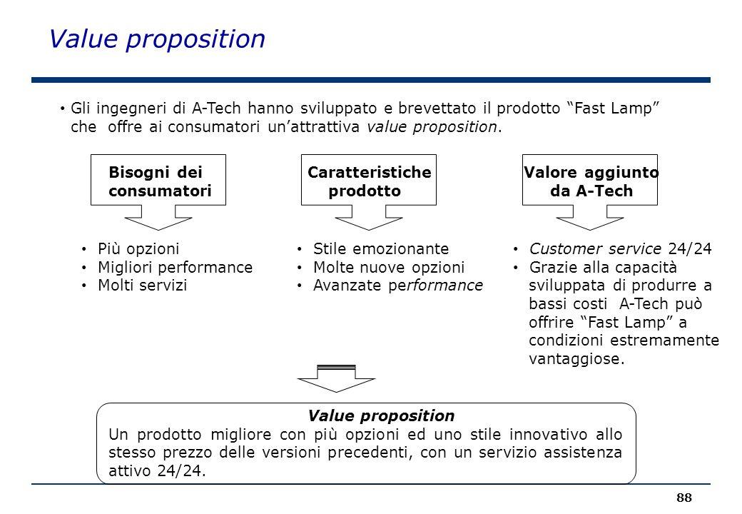 Value proposition 88 Gli ingegneri di A-Tech hanno sviluppato e brevettato il prodotto Fast Lamp che offre ai consumatori un'attrattiva value proposition.