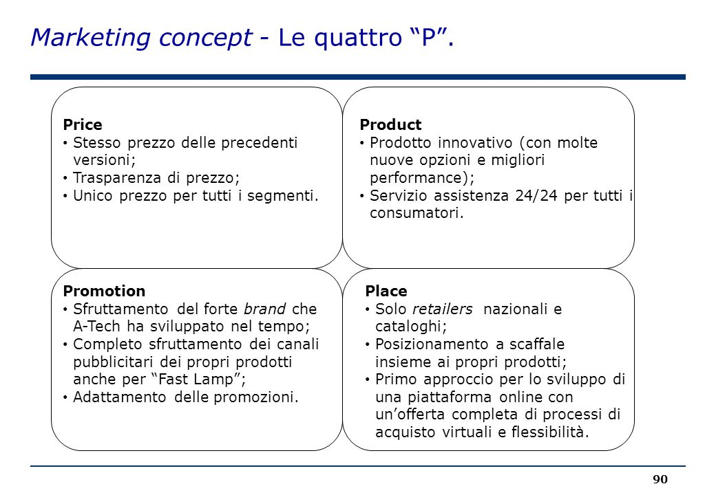 """Marketing concept - Le quattro """"P"""". 90 Price Stesso prezzo delle precedenti versioni; Trasparenza di prezzo; Unico prezzo per tutti i segmenti. Produc"""