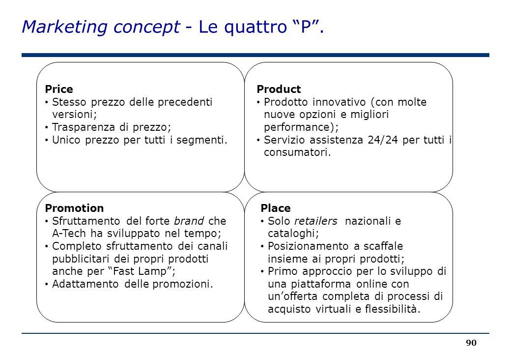 Marketing concept - Le quattro P .