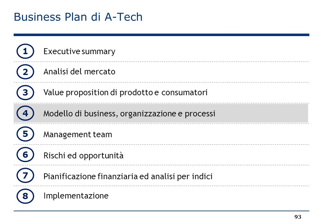 Business Plan di A-Tech Executive summary Analisi del mercato Value proposition di prodotto e consumatori Modello di business, organizzazione e processi Management team Rischi ed opportunità Pianificazione finanziaria ed analisi per indici Implementazione 93 1 2 3 4 5 8 6 7