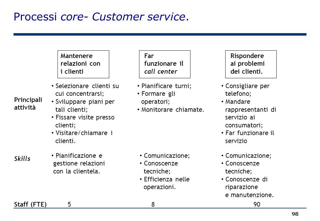 Processi core- Customer service. 98 Mantenere relazioni con i clienti Far funzionare il call center Rispondere ai problemi dei clienti. Principali att