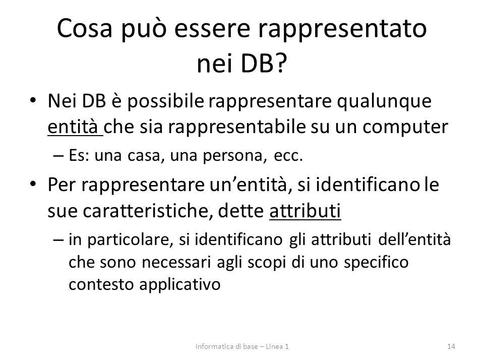 Cosa può essere rappresentato nei DB? Nei DB è possibile rappresentare qualunque entità che sia rappresentabile su un computer – Es: una casa, una per