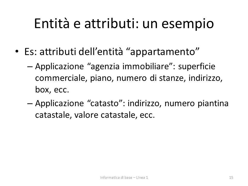 """Entità e attributi: un esempio Es: attributi dell'entità """"appartamento"""" – Applicazione """"agenzia immobiliare"""": superficie commerciale, piano, numero di"""