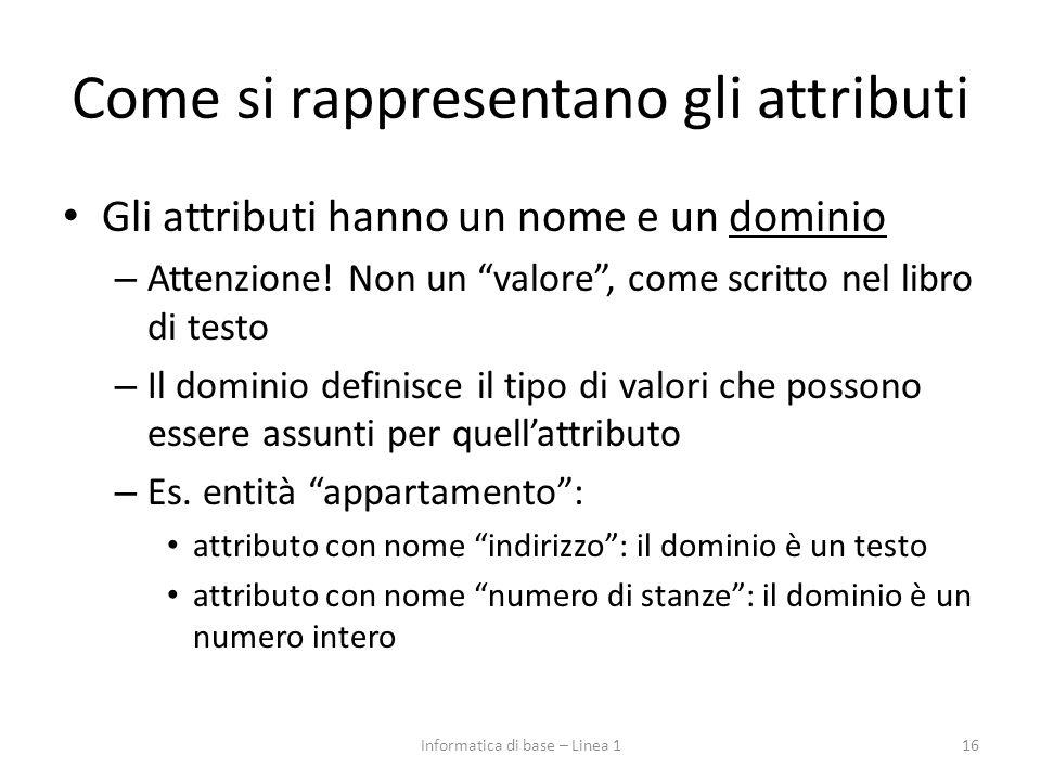"""Come si rappresentano gli attributi Gli attributi hanno un nome e un dominio – Attenzione! Non un """"valore"""", come scritto nel libro di testo – Il domin"""