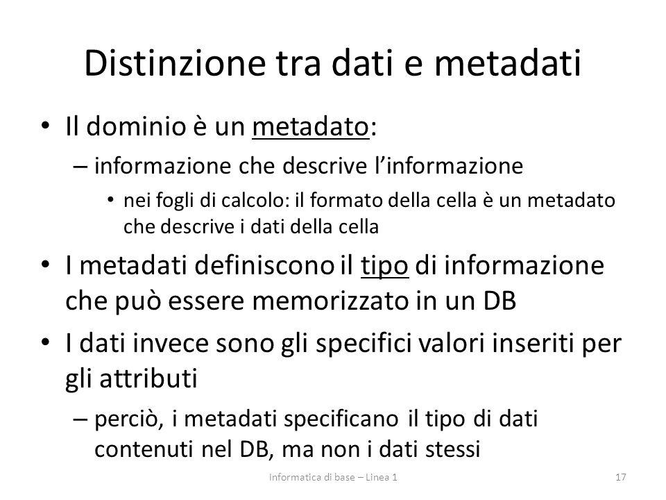 Distinzione tra dati e metadati Il dominio è un metadato: – informazione che descrive l'informazione nei fogli di calcolo: il formato della cella è un