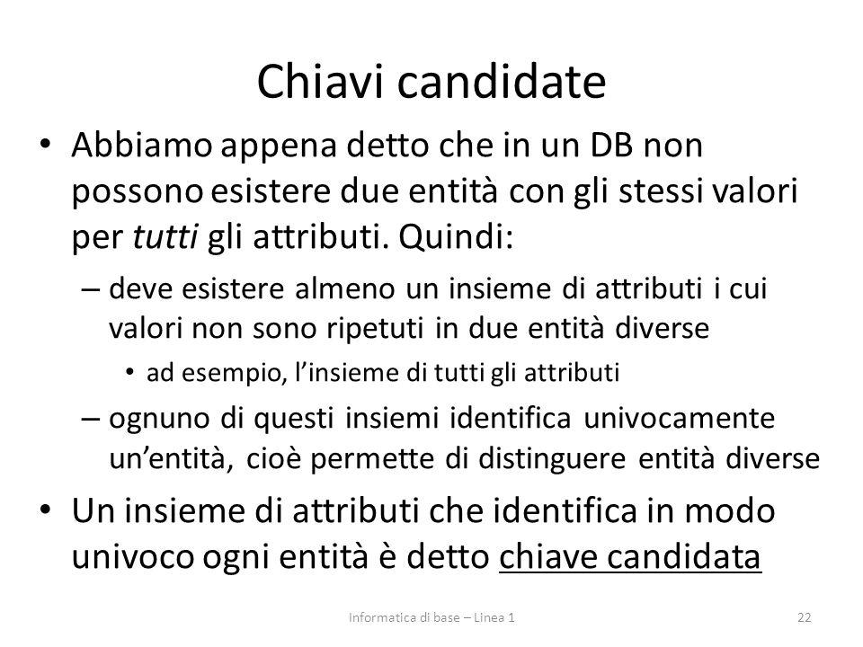 Chiavi candidate Abbiamo appena detto che in un DB non possono esistere due entità con gli stessi valori per tutti gli attributi. Quindi: – deve esist