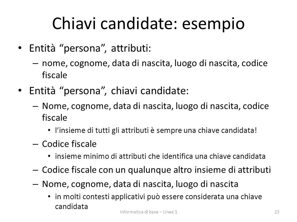 """Chiavi candidate: esempio Entità """"persona"""", attributi: – nome, cognome, data di nascita, luogo di nascita, codice fiscale Entità """"persona"""", chiavi can"""