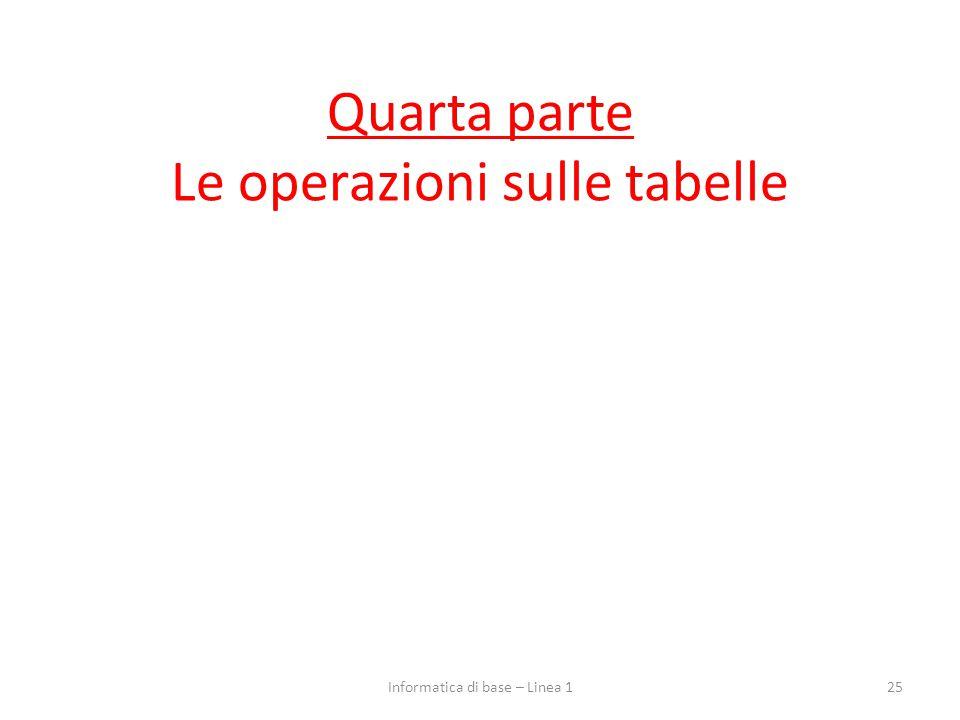 Quarta parte Le operazioni sulle tabelle 25Informatica di base – Linea 1