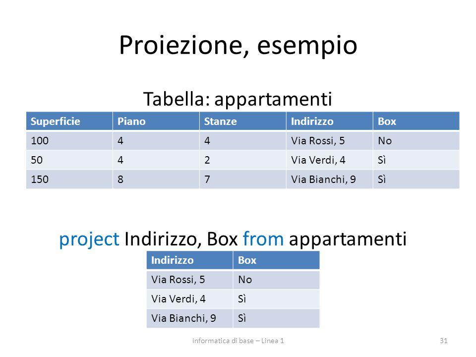 Proiezione, esempio Tabella: appartamenti 31 SuperficiePianoStanzeIndirizzoBox 10044Via Rossi, 5No 5042Via Verdi, 4Sì 15087Via Bianchi, 9Sì project In