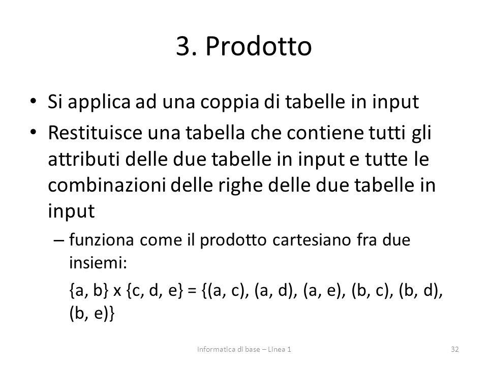 3. Prodotto Si applica ad una coppia di tabelle in input Restituisce una tabella che contiene tutti gli attributi delle due tabelle in input e tutte l