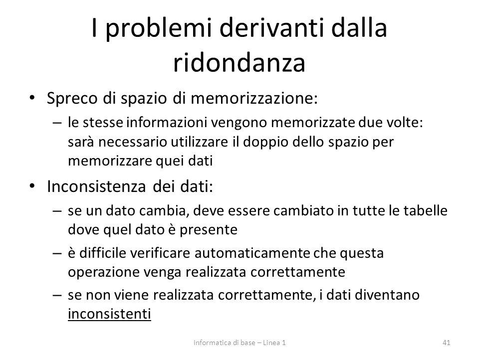 I problemi derivanti dalla ridondanza Spreco di spazio di memorizzazione: – le stesse informazioni vengono memorizzate due volte: sarà necessario util
