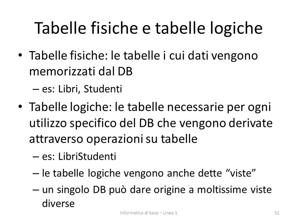Tabelle fisiche e tabelle logiche Tabelle fisiche: le tabelle i cui dati vengono memorizzati dal DB – es: Libri, Studenti Tabelle logiche: le tabelle