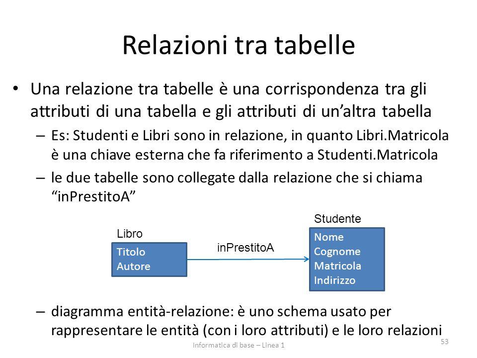 Relazioni tra tabelle Una relazione tra tabelle è una corrispondenza tra gli attributi di una tabella e gli attributi di un'altra tabella – Es: Studen