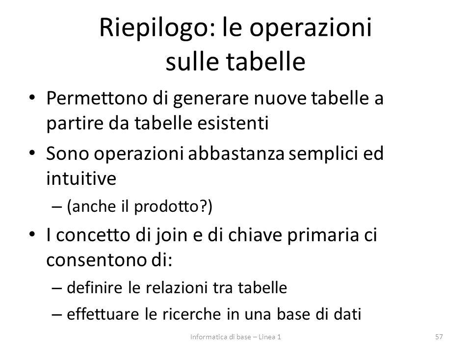 Riepilogo: le operazioni sulle tabelle Permettono di generare nuove tabelle a partire da tabelle esistenti Sono operazioni abbastanza semplici ed intu