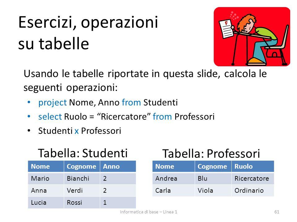 Esercizi, operazioni su tabelle Tabella: Studenti 61 NomeCognomeAnno MarioBianchi2 AnnaVerdi2 LuciaRossi1 NomeCognomeRuolo AndreaBluRicercatore CarlaV