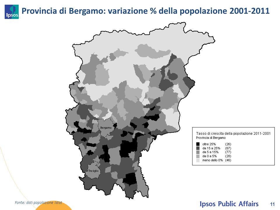 Provincia di Bergamo: variazione % della popolazione 2001-2011 11 Fonte: dati popolazione Istat