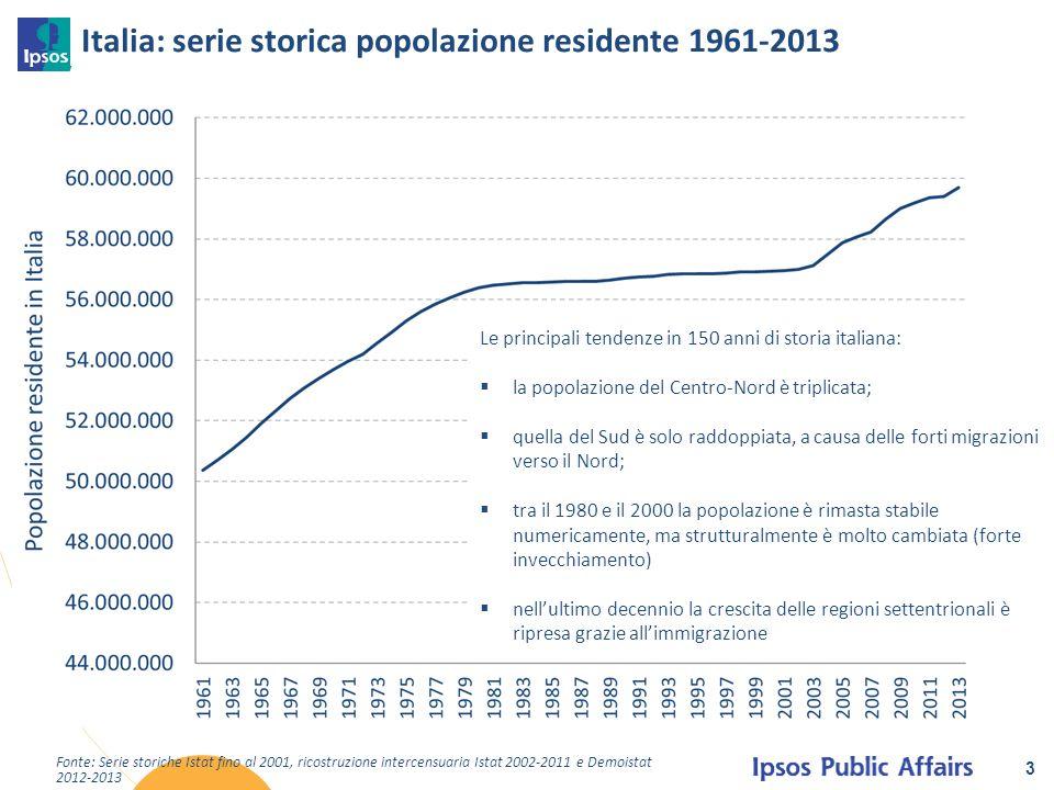 Italia: serie storica popolazione residente 1961-2013 3 Le principali tendenze in 150 anni di storia italiana:  la popolazione del Centro-Nord è trip