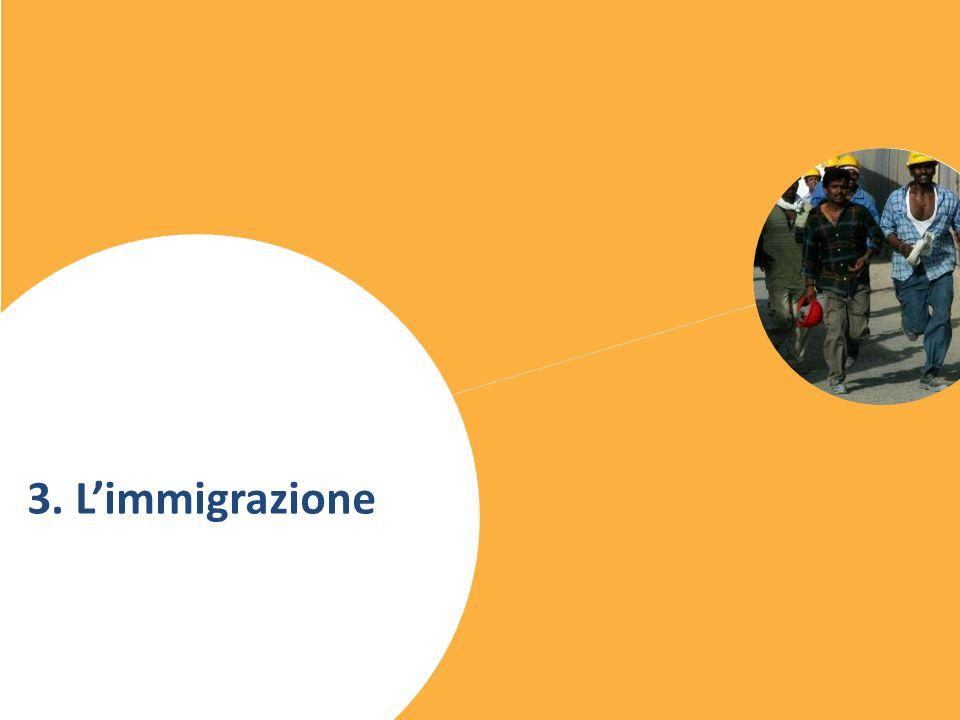 3. L'immigrazione
