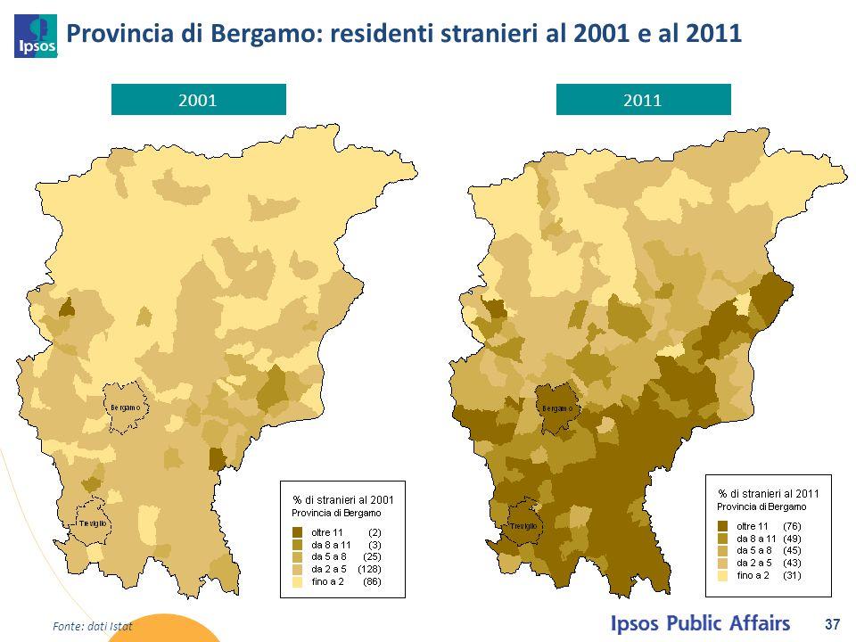 Provincia di Bergamo: residenti stranieri al 2001 e al 2011 37 Fonte: dati Istat 20112001