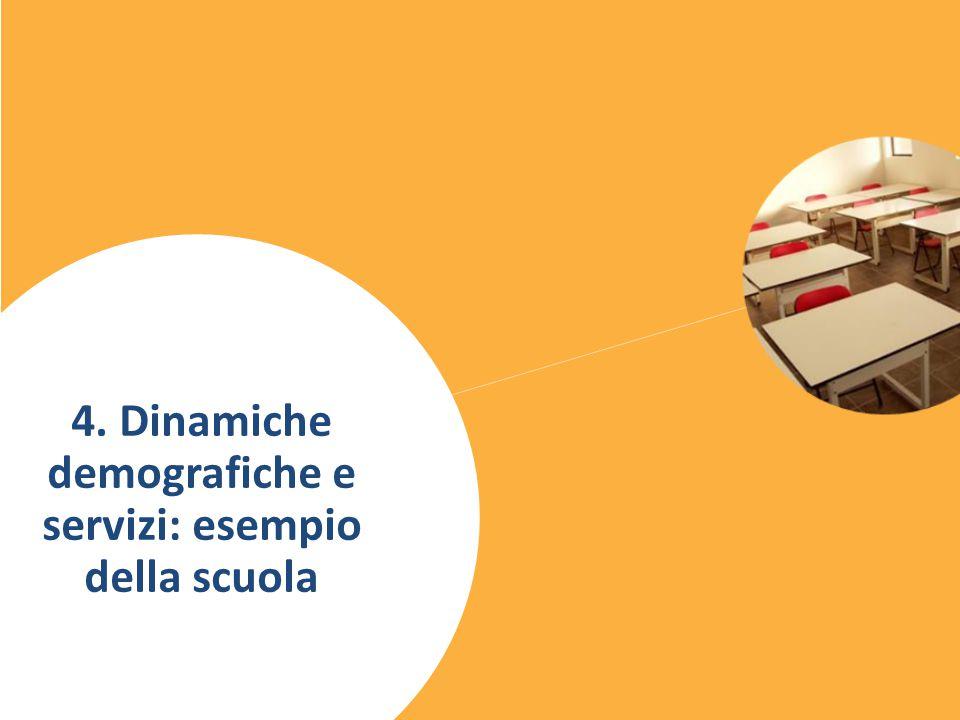 4. Dinamiche demografiche e servizi: esempio della scuola