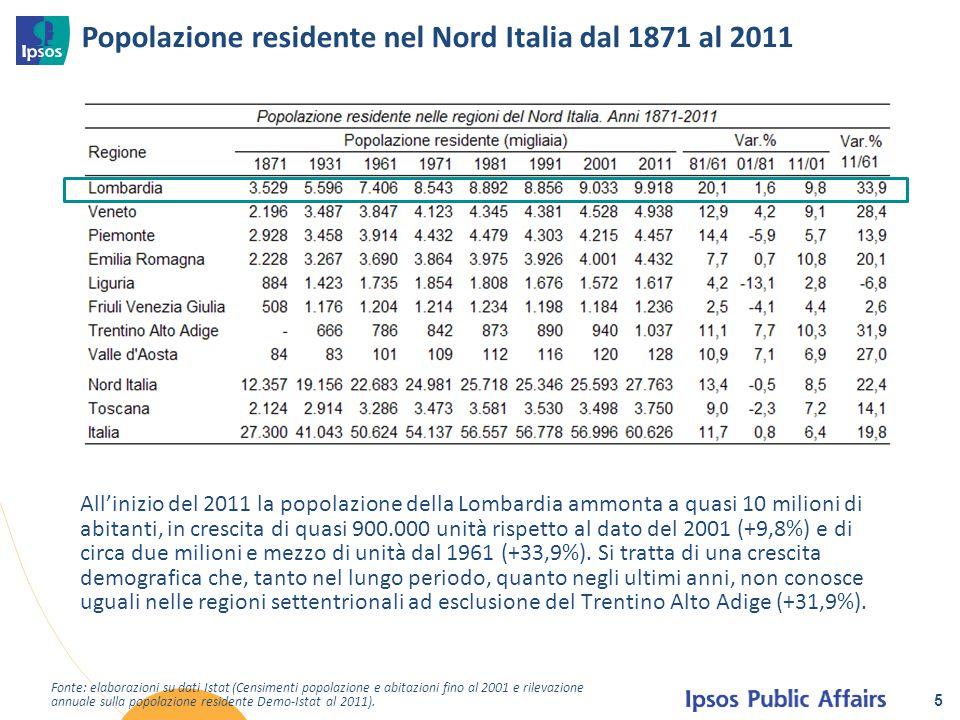 Popolazione residente nel Nord Italia dal 1871 al 2011 5 Fonte: elaborazioni su dati Istat (Censimenti popolazione e abitazioni fino al 2001 e rilevaz