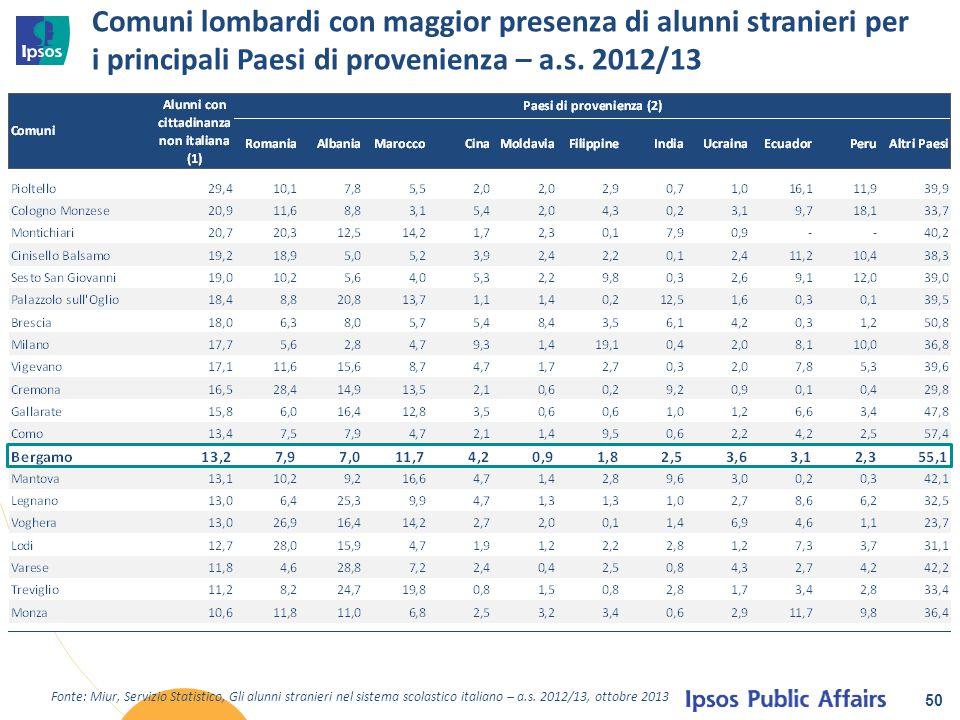 Comuni lombardi con maggior presenza di alunni stranieri per i principali Paesi di provenienza – a.s. 2012/13 50 Fonte: Miur, Servizio Statistico, Gli