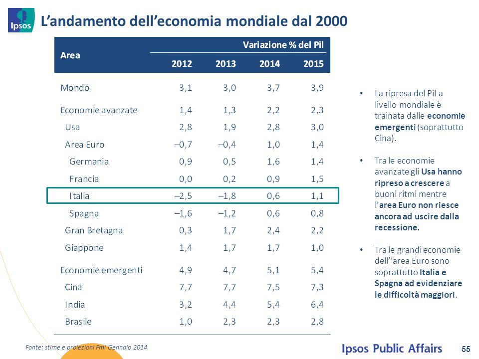 L'andamento dell'economia mondiale dal 2000 55 Fonte: stime e proiezioni Fmi Gennaio 2014 La ripresa del Pil a livello mondiale è trainata dalle econo
