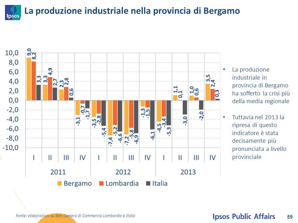 La produzione industriale nella provincia di Bergamo 59 La produzione industriale in provincia di Bergamo ha sofferto la crisi più della media regiona