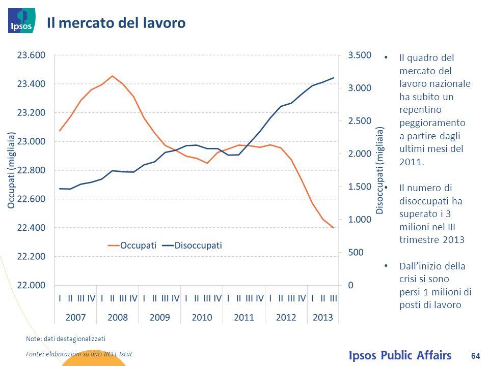 Il mercato del lavoro 64 Fonte: elaborazioni su dati RCFL Istat Note: dati destagionalizzati Il quadro del mercato del lavoro nazionale ha subito un r