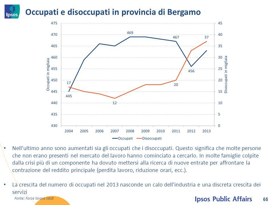 Occupati e disoccupati in provincia di Bergamo 65 Fonte: Forze lavoro Istat Nell'ultimo anno sono aumentati sia gli occupati che i disoccupati. Questo